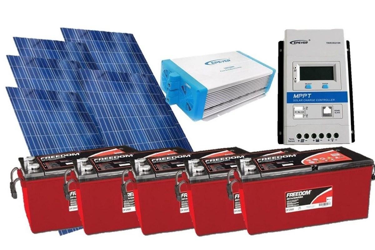 Kit Gerador de Energia Solar 750Wp - Gera até 2175Wh/dia