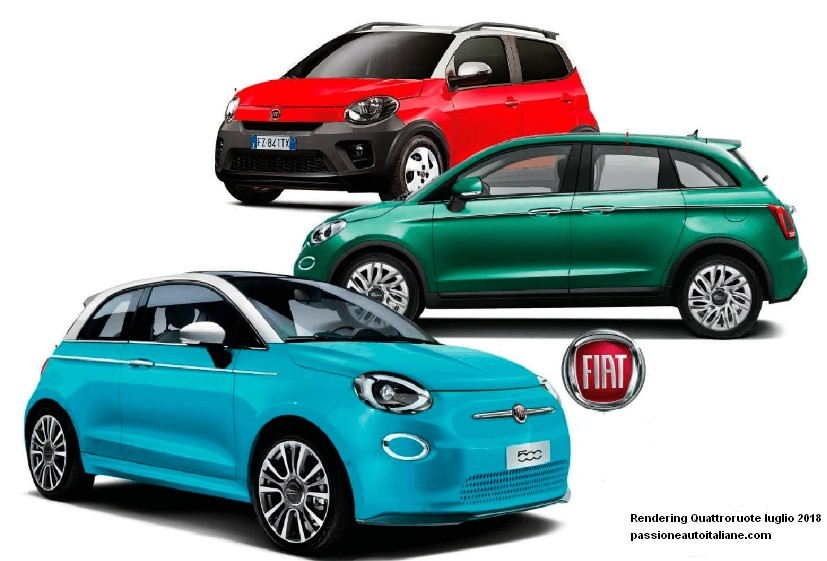 26 New 2020 Fiat 500X Redesign and Concept