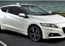 31 A 2020 Honda Cr Z Price and Release date