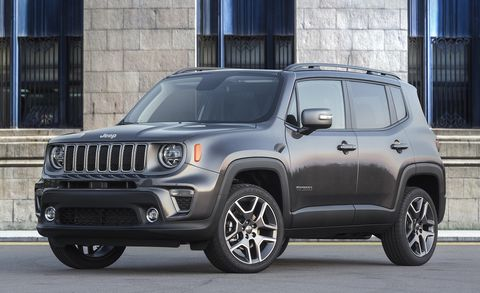 52 Best 2020 Jeep Renegade Pricing