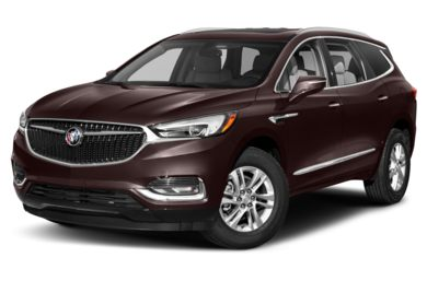 60 New 2020 Buick Enclave Performance