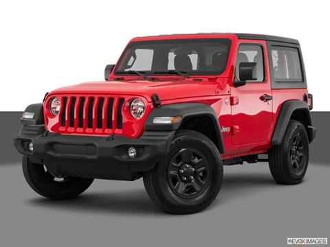 64 The 2019 Jeep Patriot Model