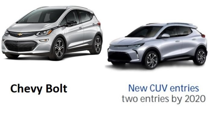 66 New 2020 Chevy Bolt Rumors