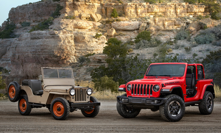 72 Best 2020 The Jeep Wrangler Release Date