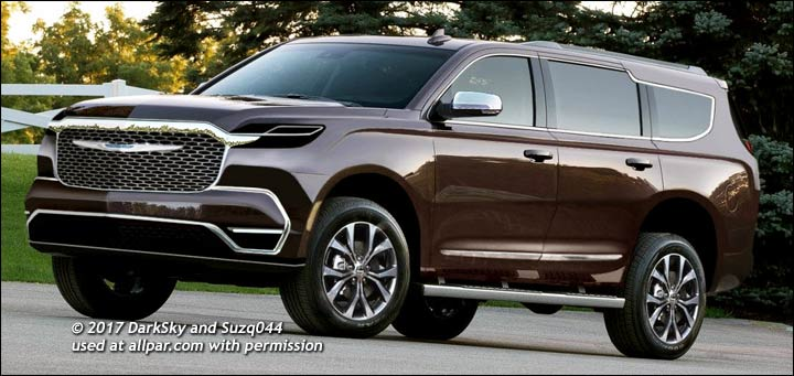 85 New 2020 Chrysler Aspen Reviews