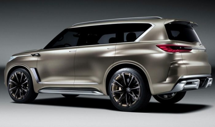 86 A 2020 Infiniti QX80 Price Design and Review