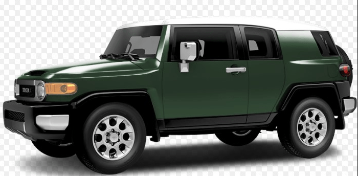 91 New 2020 Toyota FJ Cruiser Review and Release date