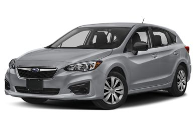 92 The Best 2020 Subaru Impreza Specs and Review