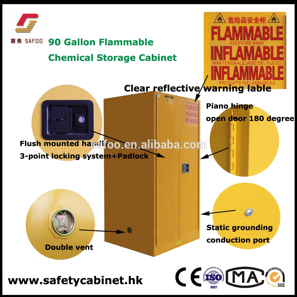 Flammable Liquid Storage Cabinet Venting