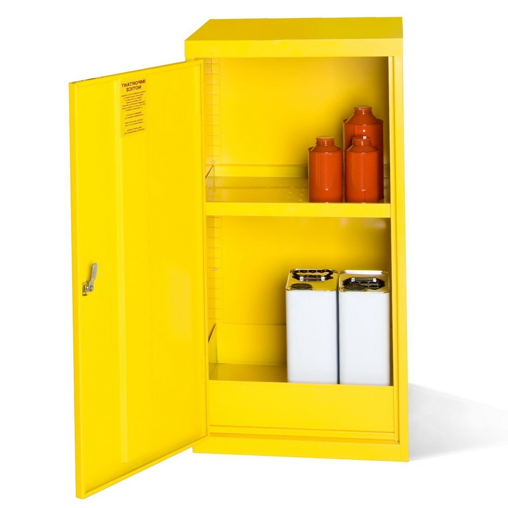 Chemical Storage Cabinet Guidelines
