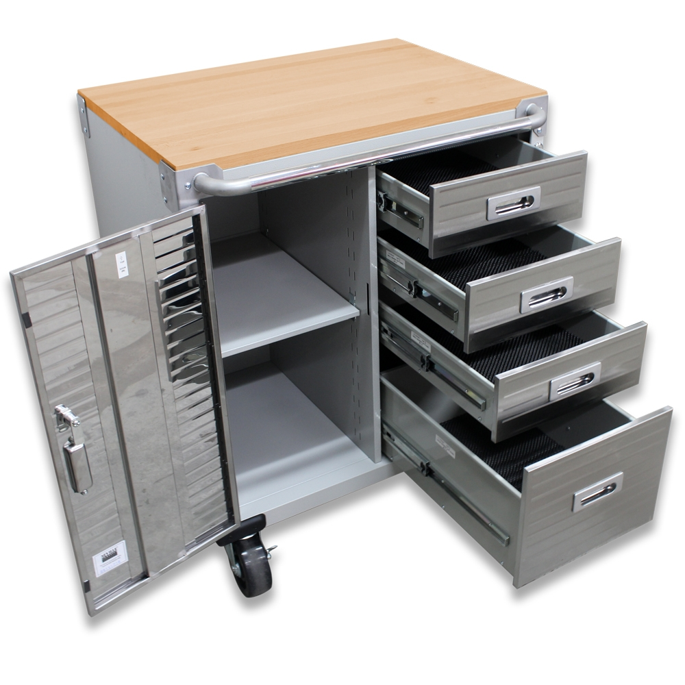 Permalink to Seville Classics Ultrahd Rolling Storage Cabinet With Drawers
