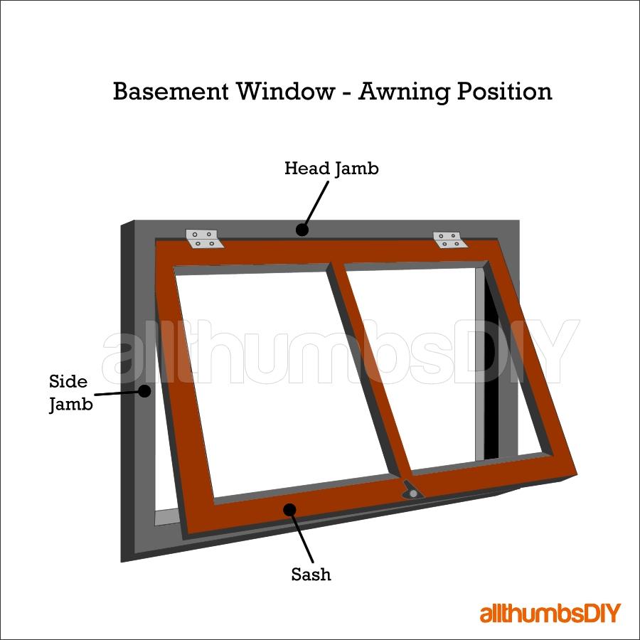 Basement Awning Windows