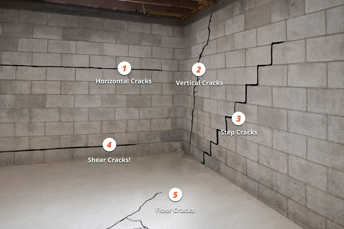 Basement Floor Crack Sealant