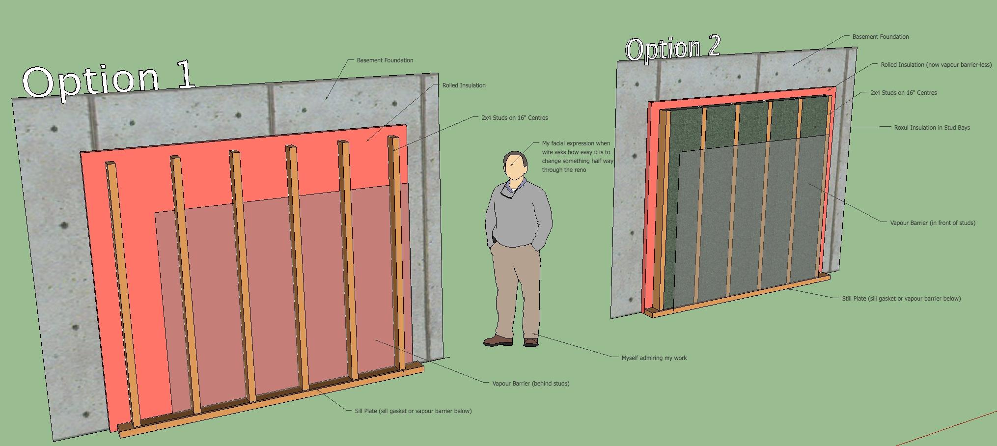 Basement Insulation Vapour Barrier
