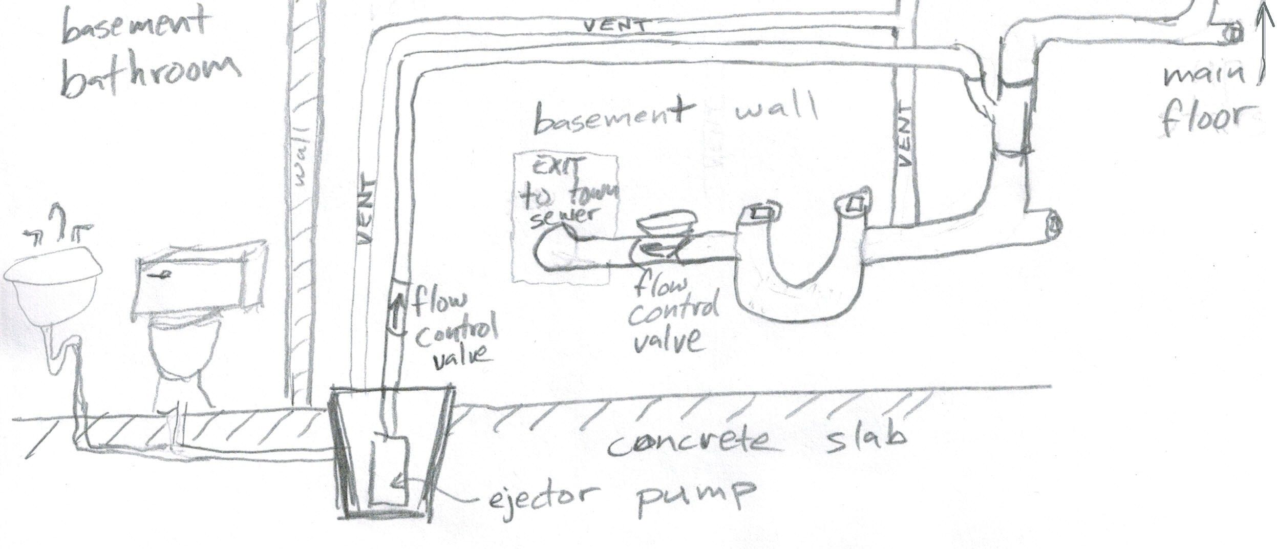 Basement Sewage Sump Pump Systems