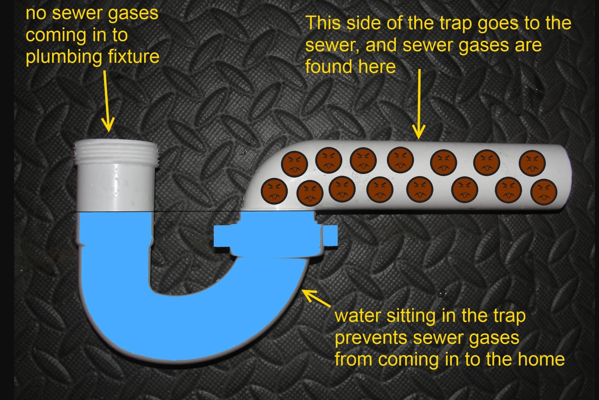 Basement Sewer Gases