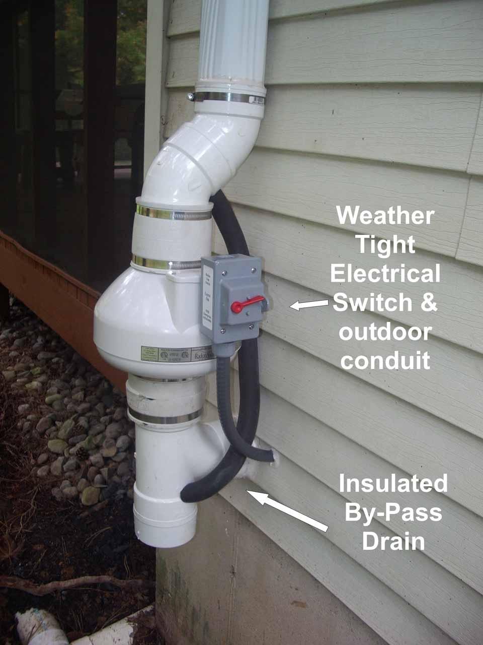 Exhaust Fan Basement Radon