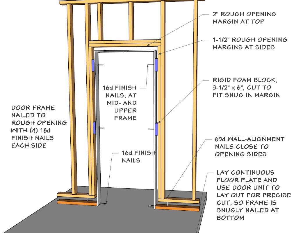 Frame Floating Basement Walls