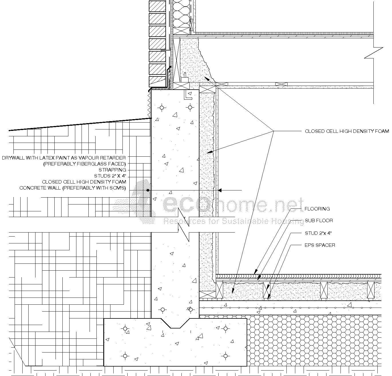 Insulating Concrete Basements