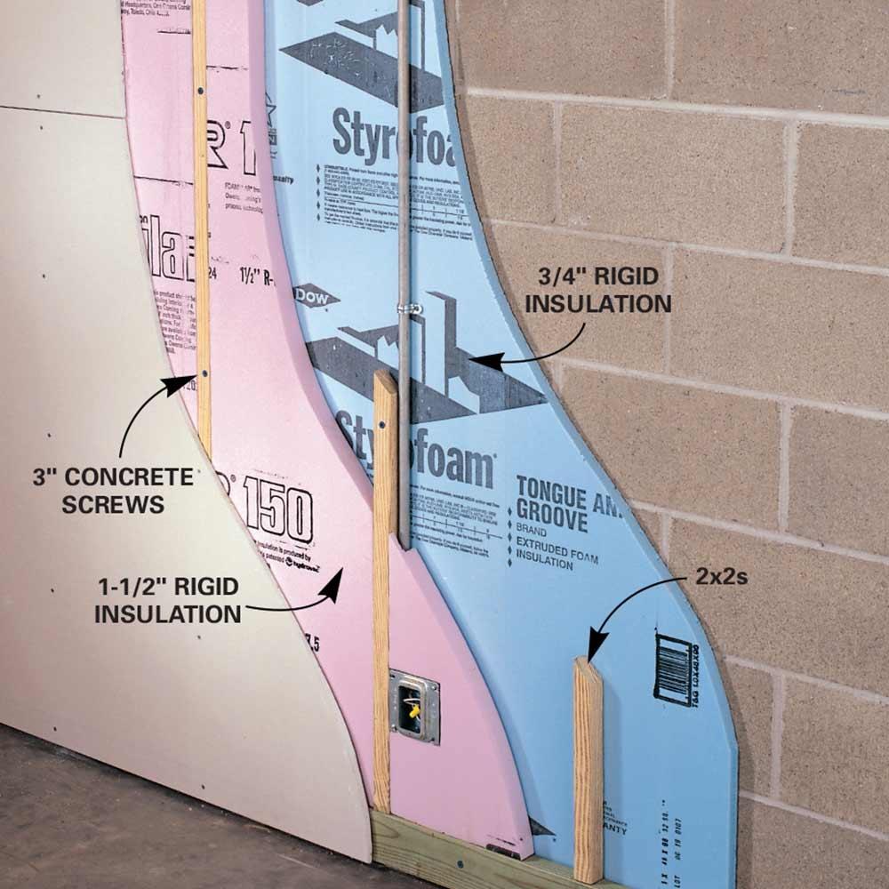 Insulation For Damp Basements