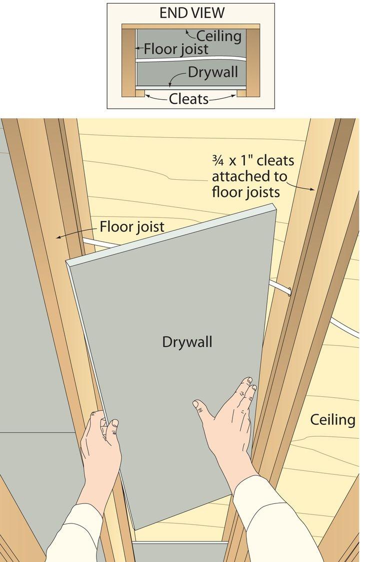 Mold On Basement Ceiling Joists