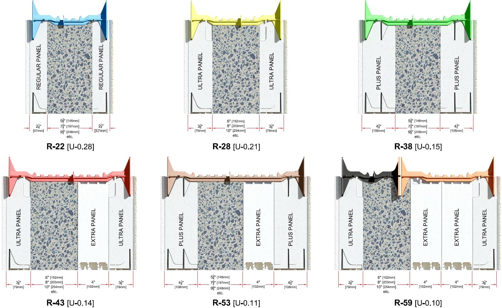 Styrofoam Basement Wall Insulation