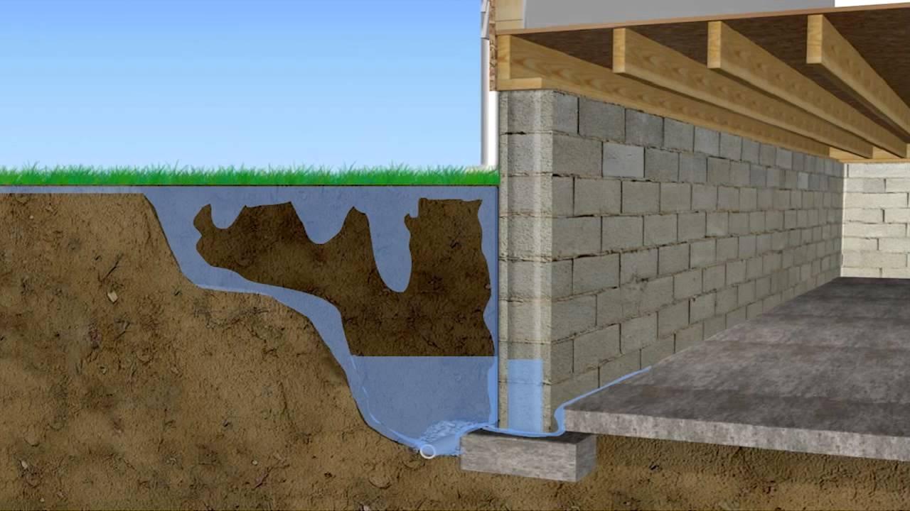 Water Seeping Through Concrete Basement Wall
