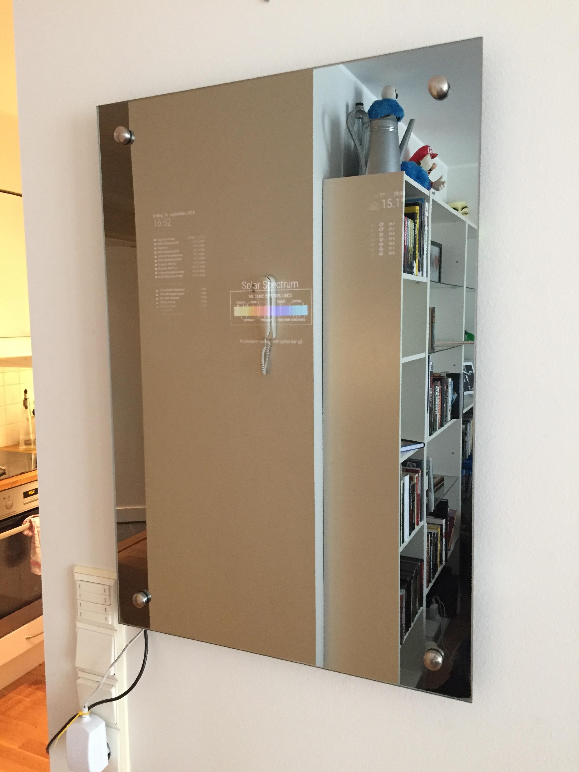 Wall Mirror Glass Thickness