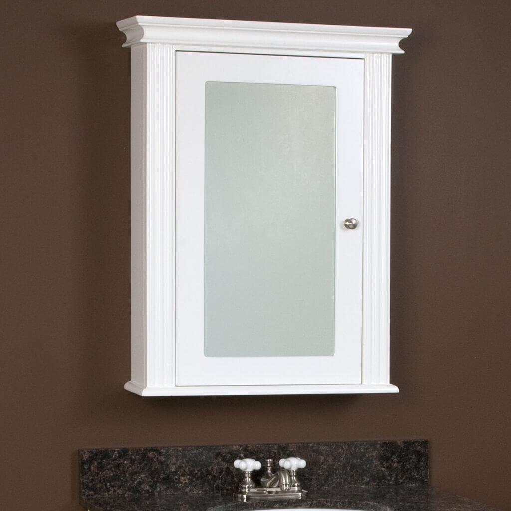 White Bathroom Cabinet Without Mirror