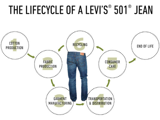 levis-time-to-come-clean-3-537x402