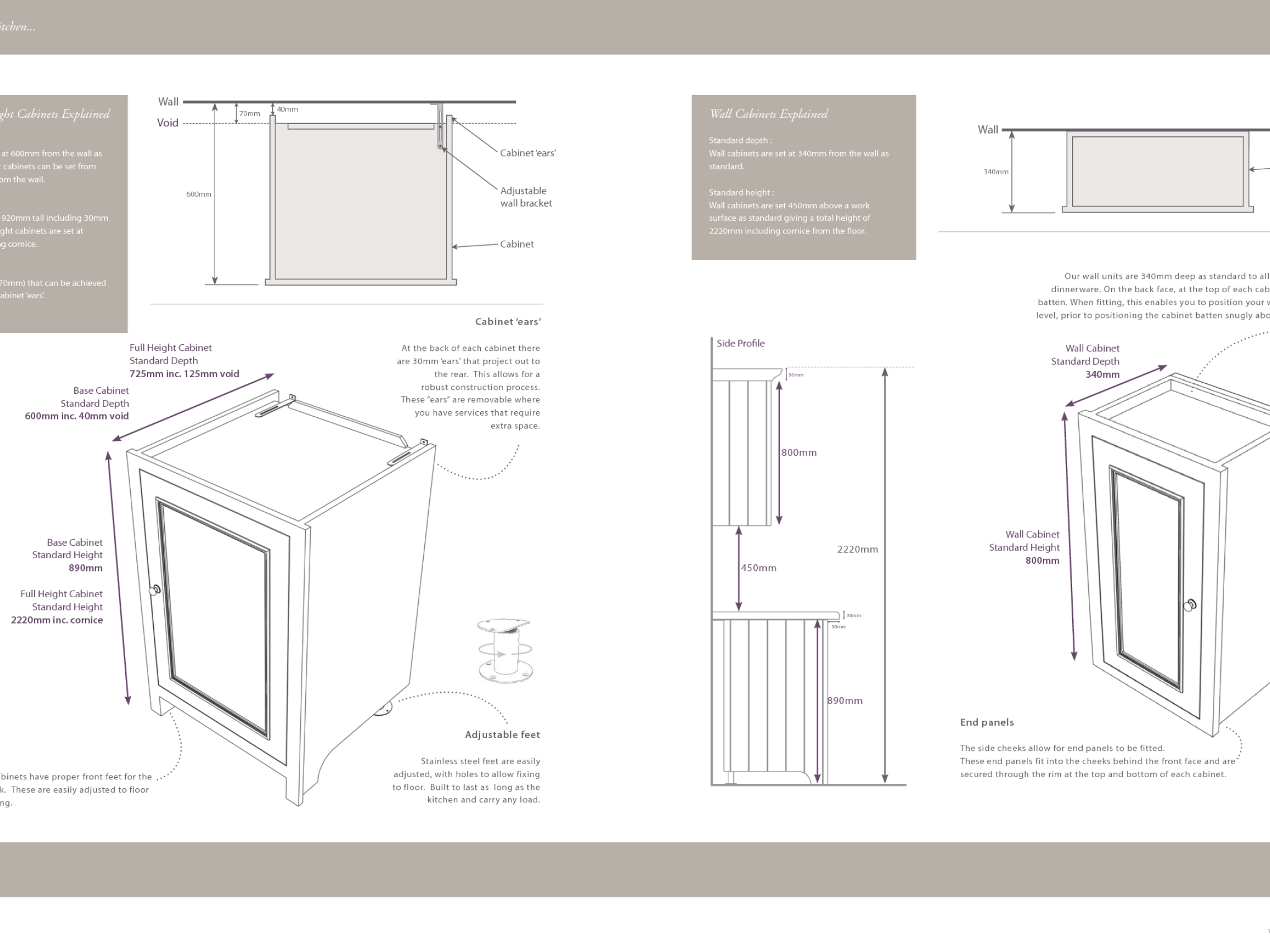 Depth Of Kitchen Cabinets Uppers