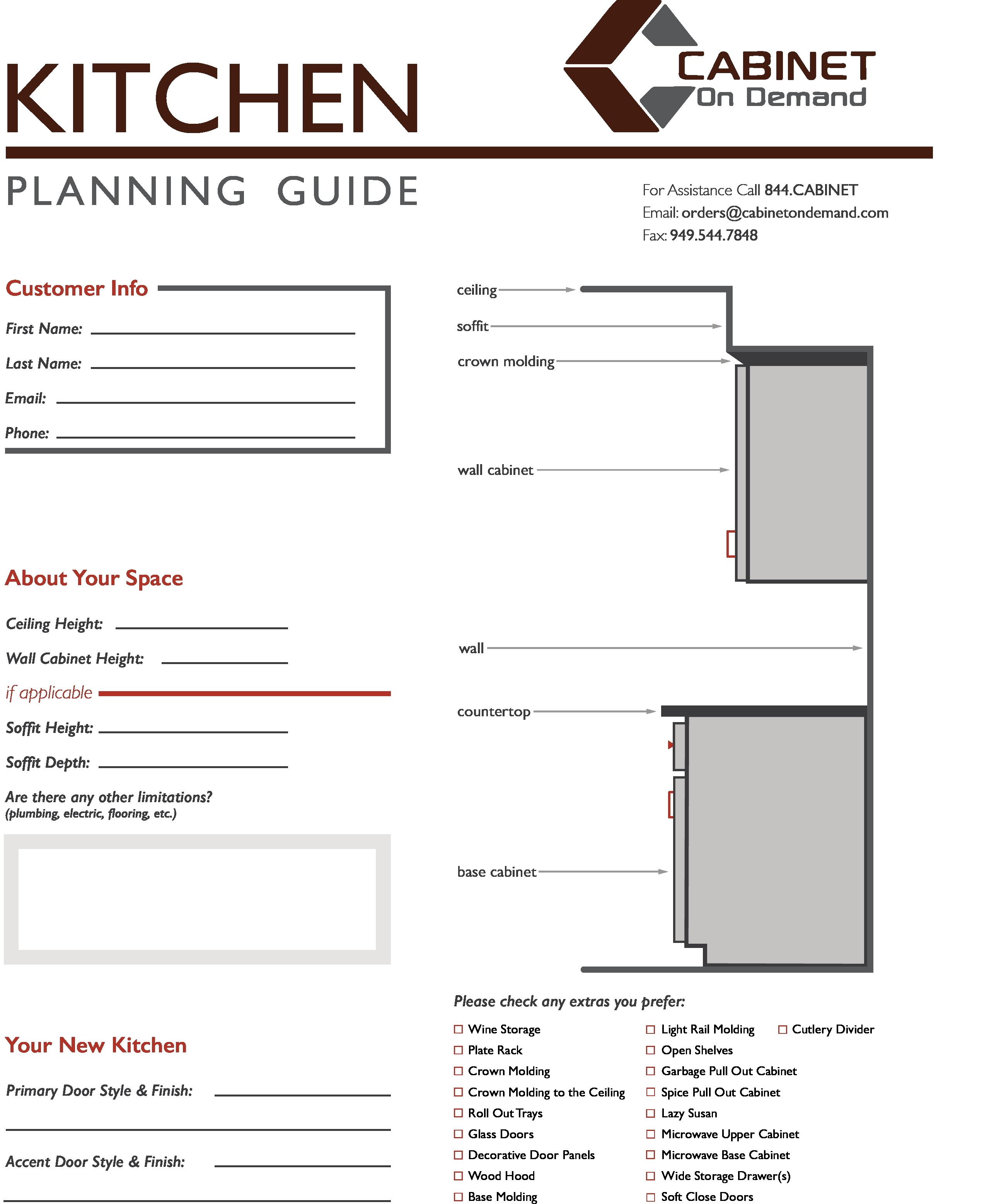 Permalink to Measuring Guide For Kitchen Cabinets