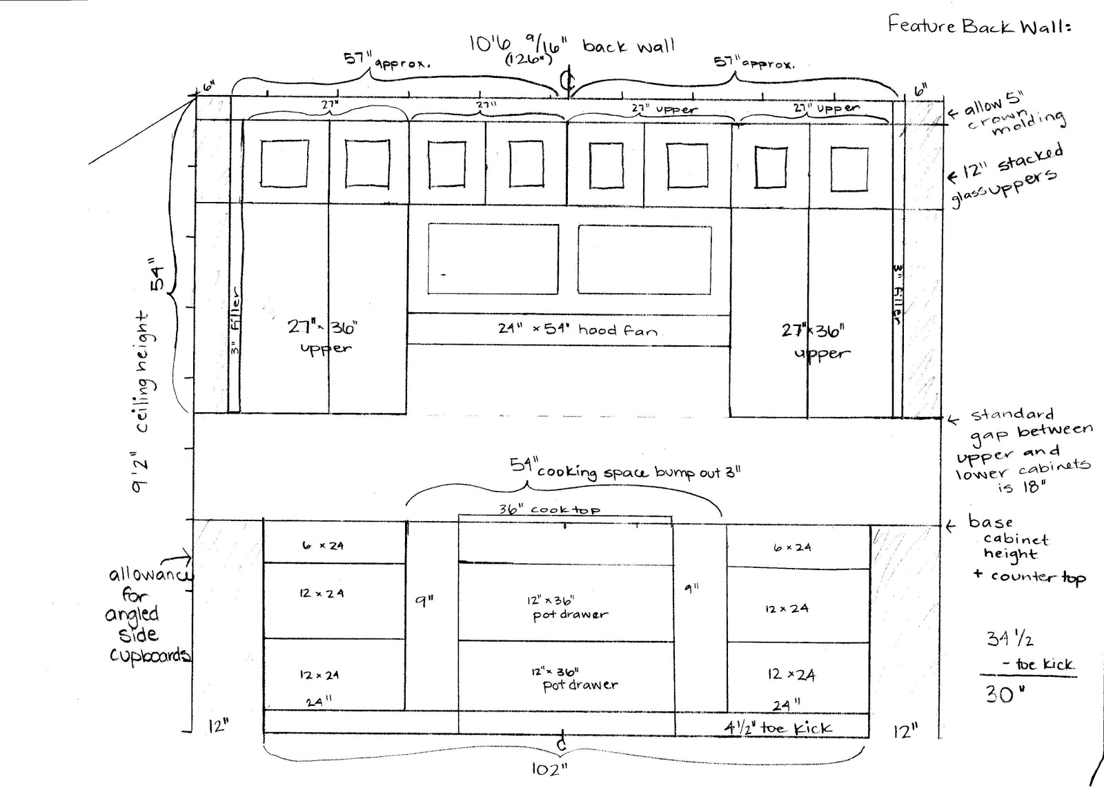 Standard Sizes For Kitchen Cabinet Doors
