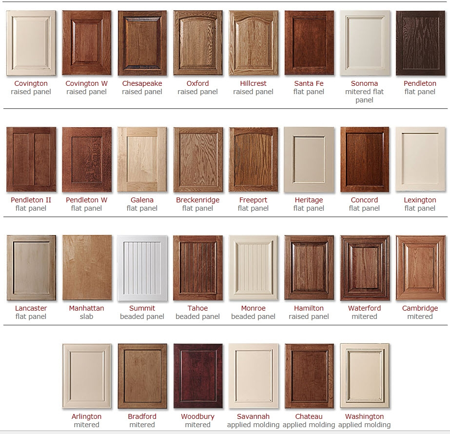 Door Styles For Kitchen Cabinets