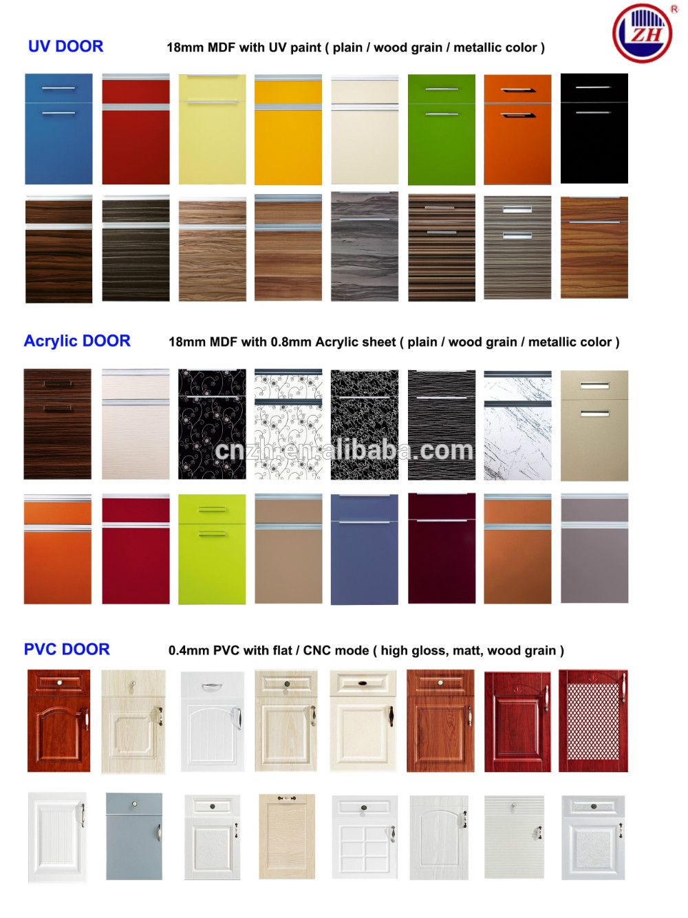 Kitchen Cabinet Door Finishes