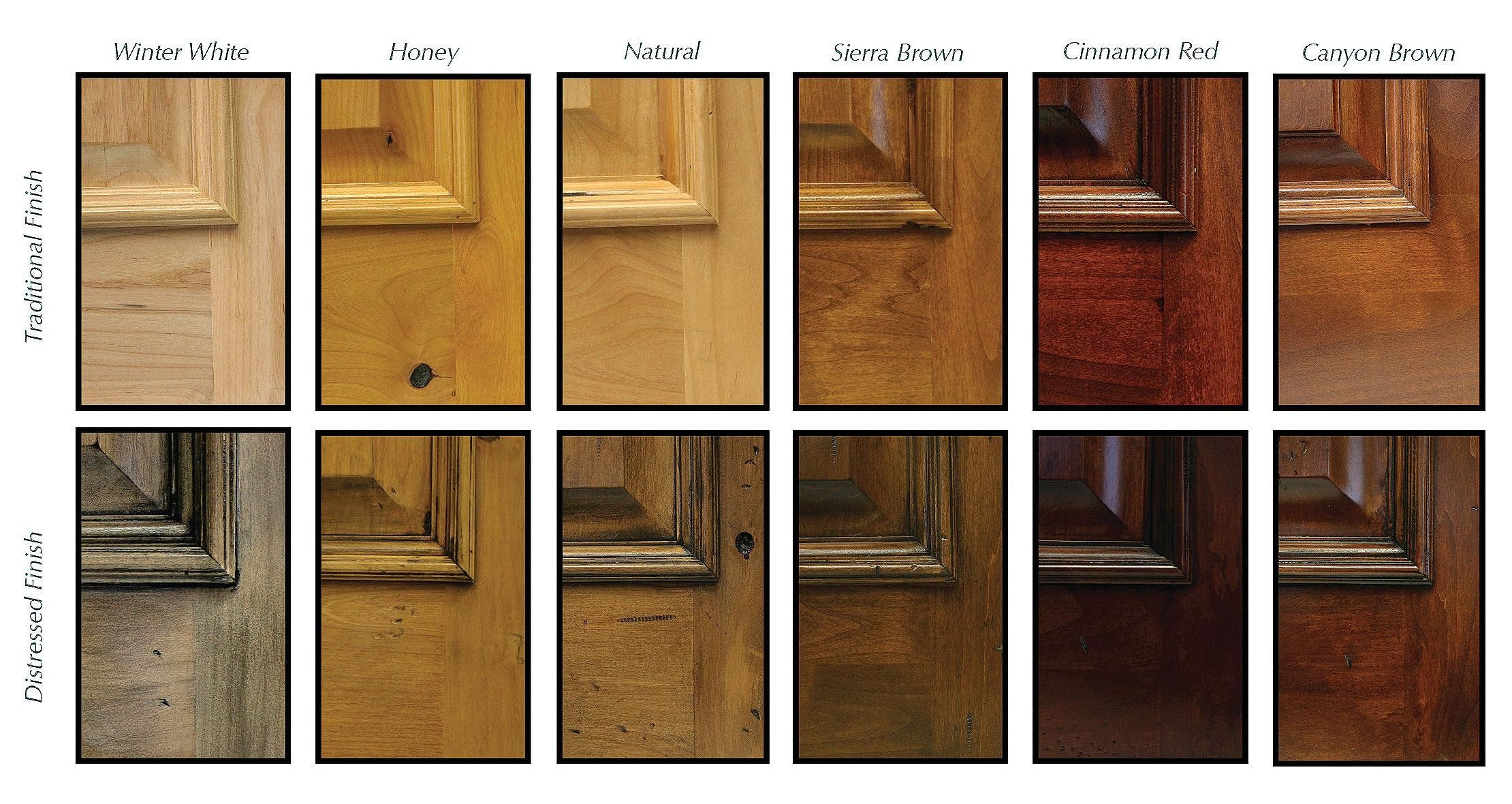 Kitchen Cabinets Finishes Colors
