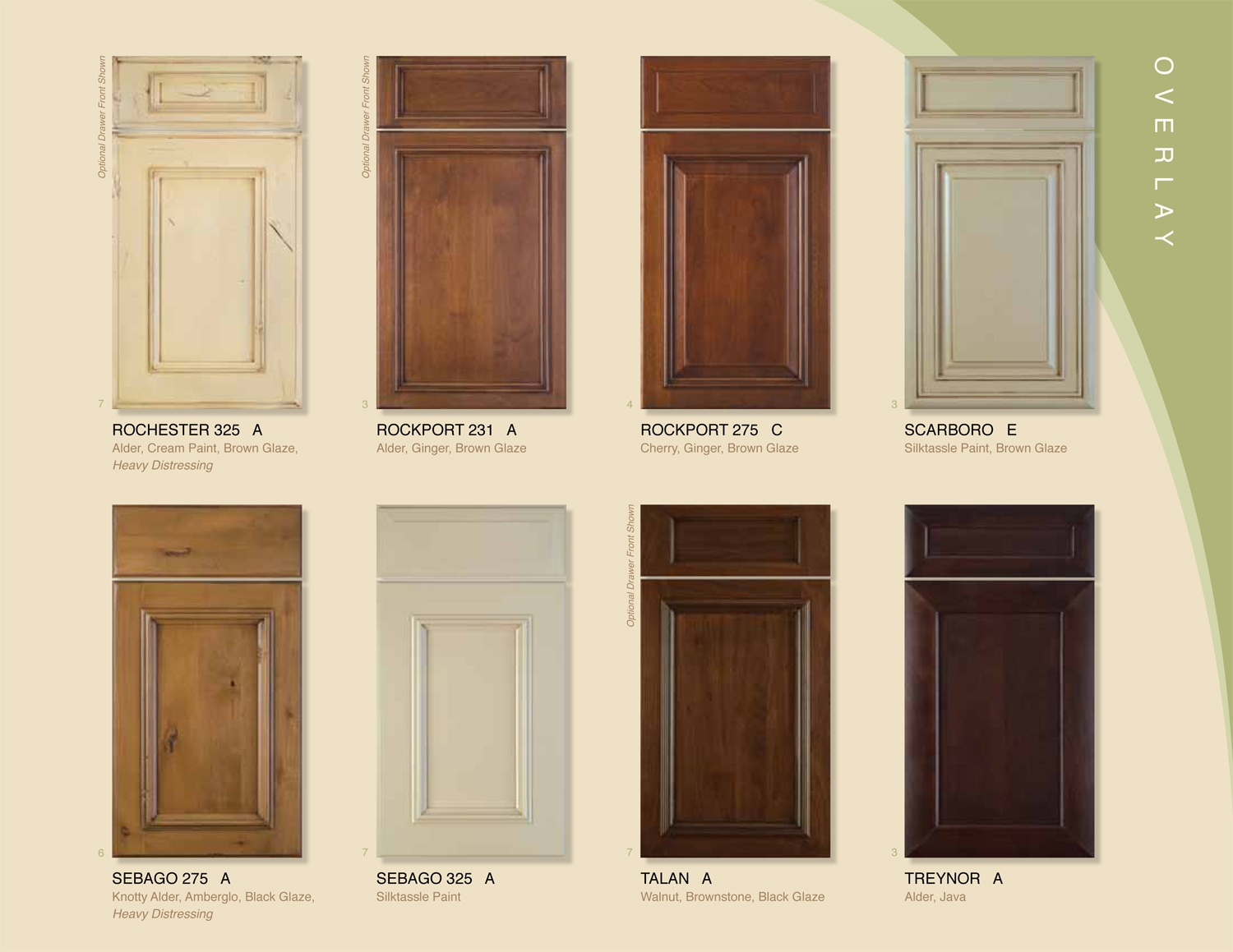 Kitchen Cabinets Styles Of Doors