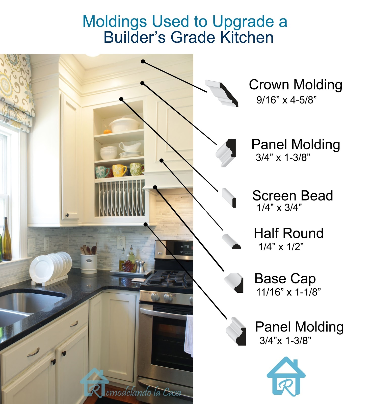 Space Above Kitchen Cabinets Called
