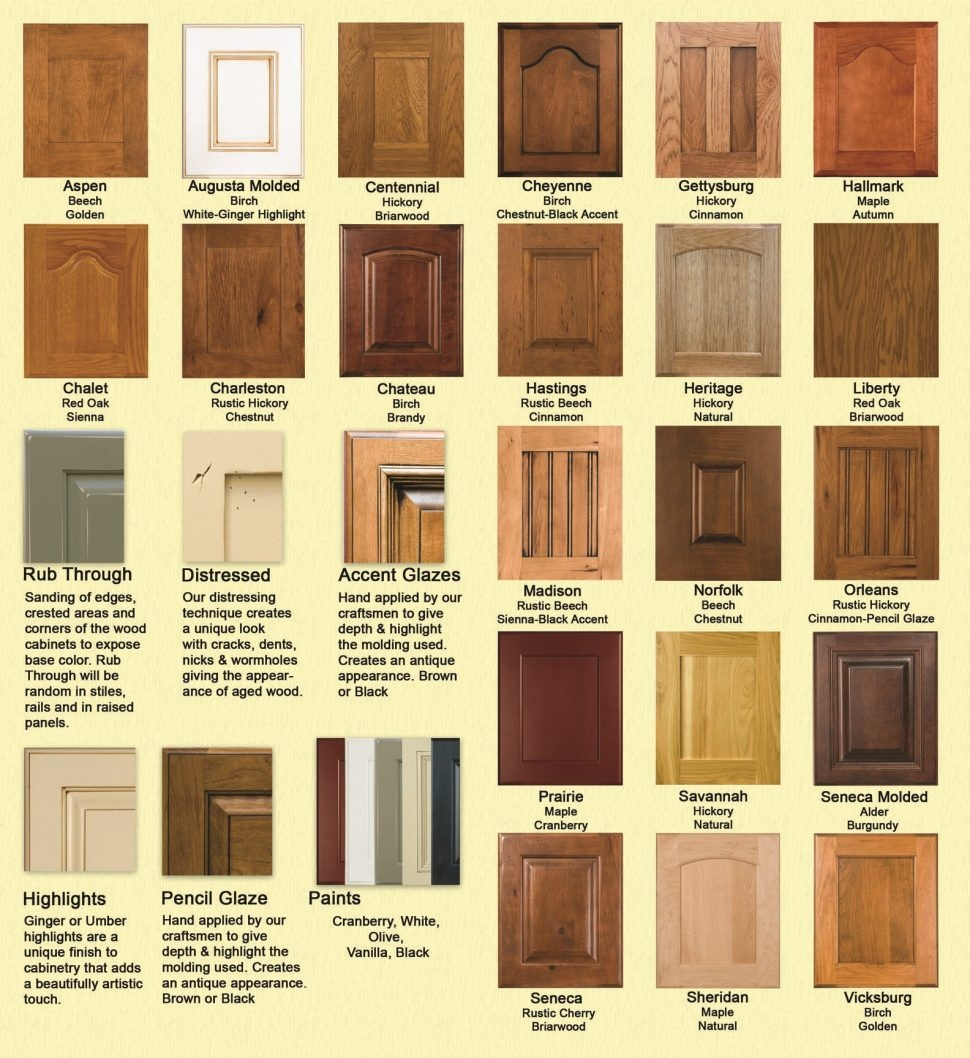 Types Of Solid Wood Kitchen Cabinets