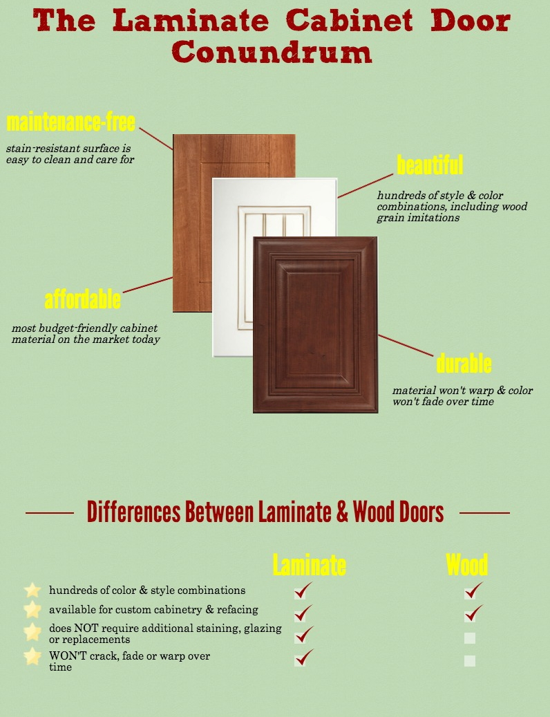 Wood Vs Laminate Kitchen Cabinets