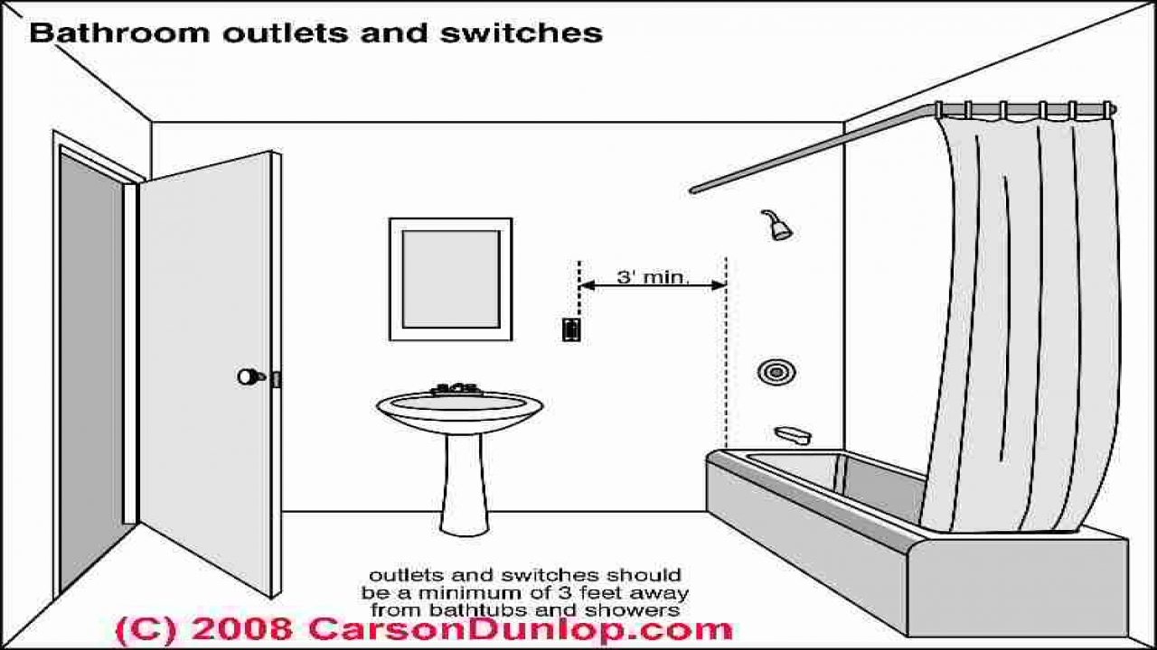 Standard Height For Bathroom Vanity Plug