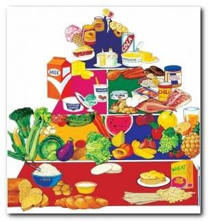 Piramide Alimenticia Recetas Sanas Resized