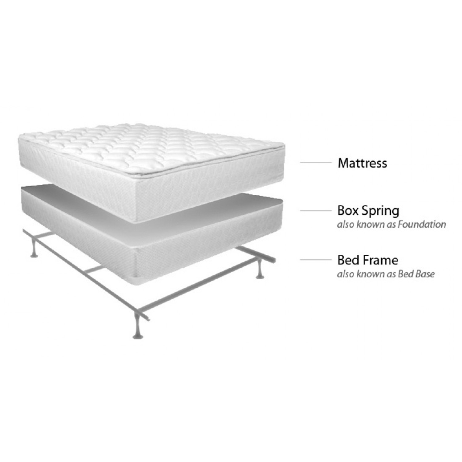 Permalink to Bed Frames For Mattress And Box Spring