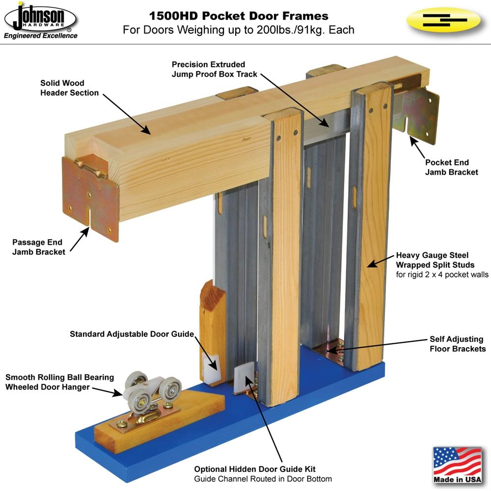 Pocket Sliding Door Kit