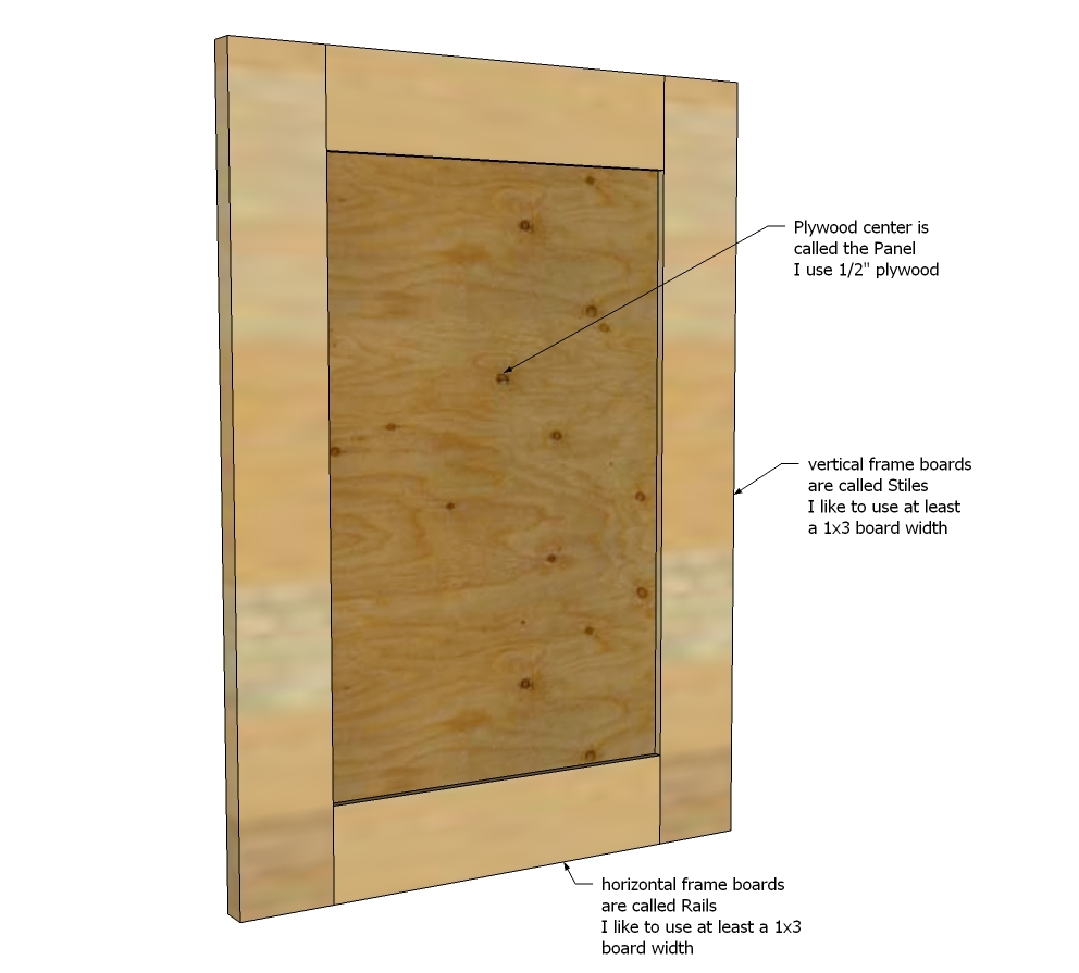 Make Kitchen Cabinet Doors From Plywood