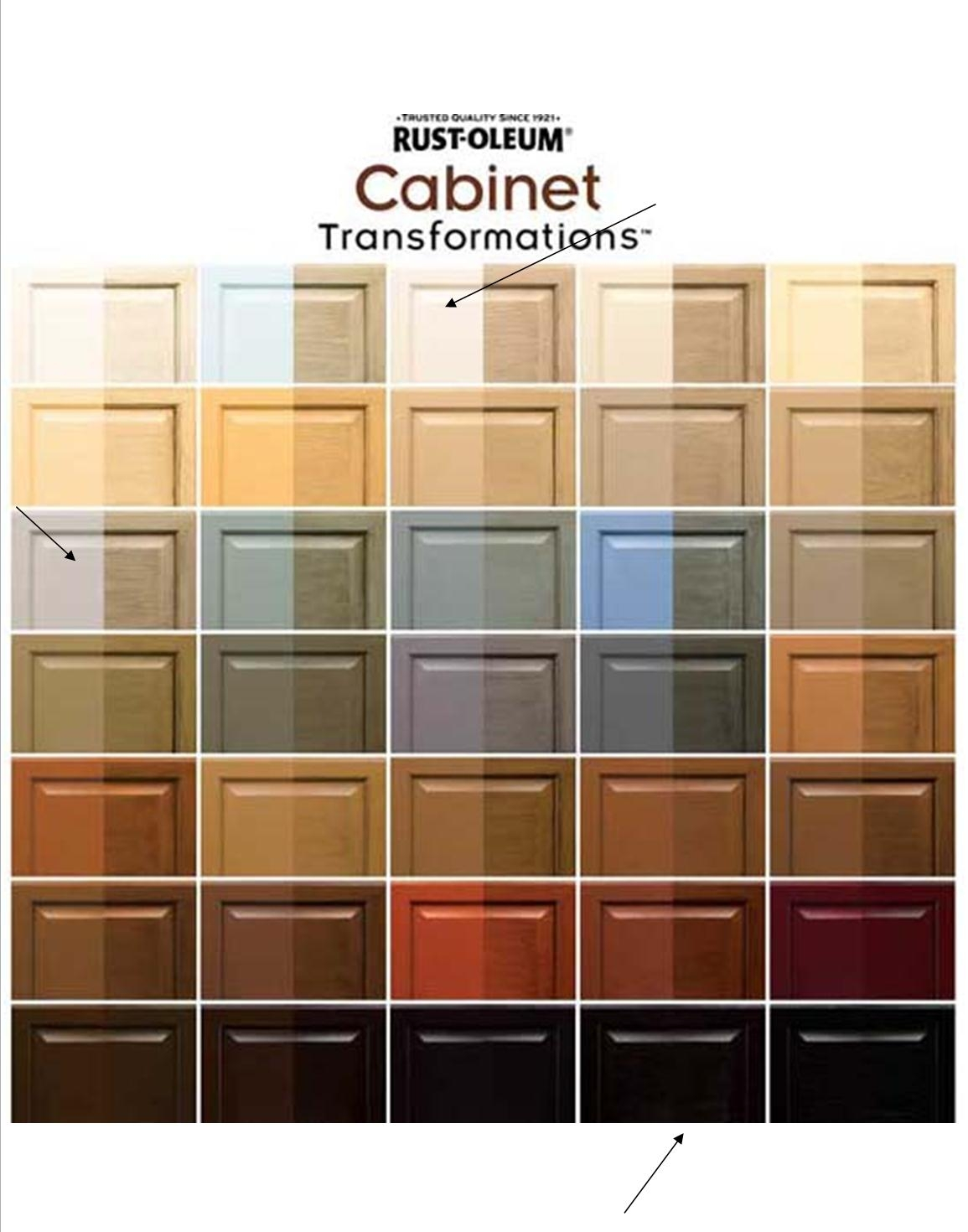 Kitchen Cabinet Color Samples