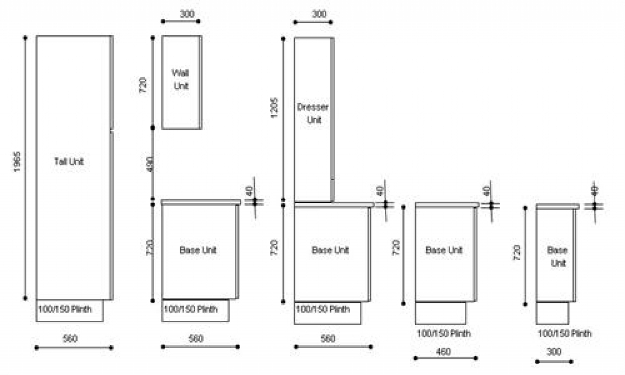 Size Of Kitchen Wall Cabinets
