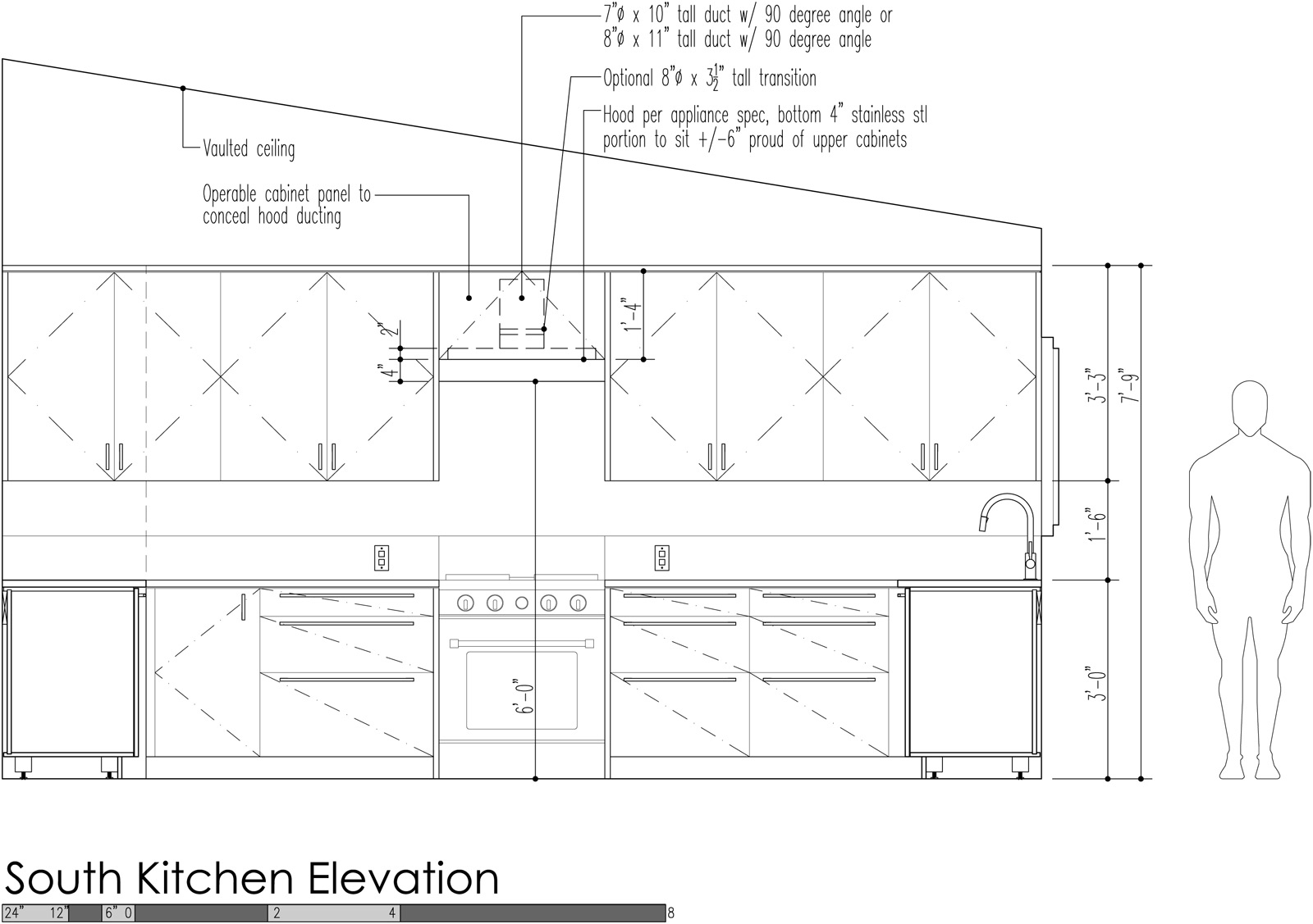 Standard Height For Kitchen Cabinets