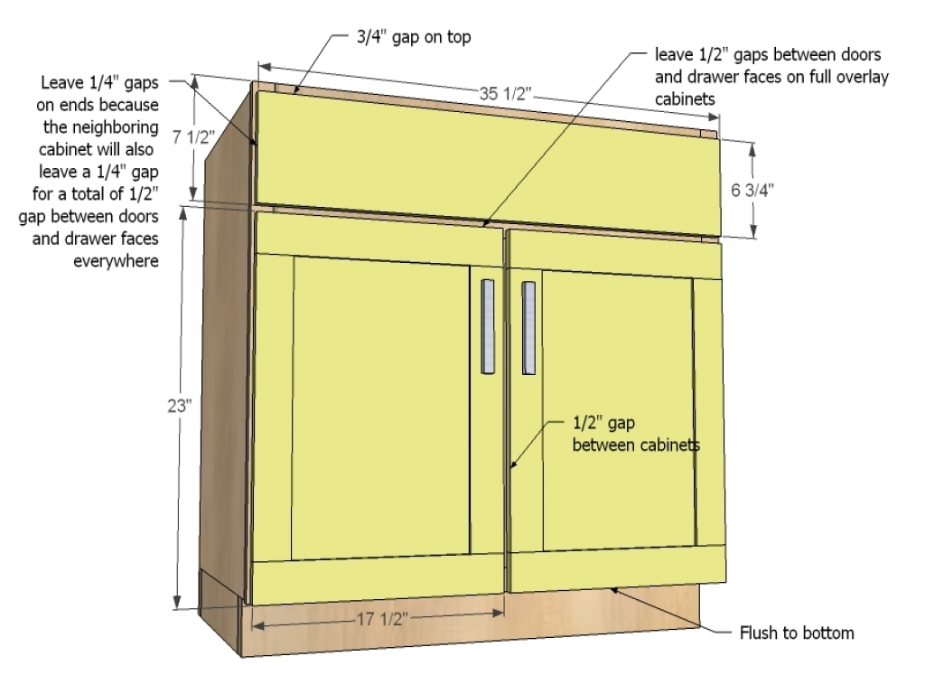 Kitchen Cabinet Size For Sink