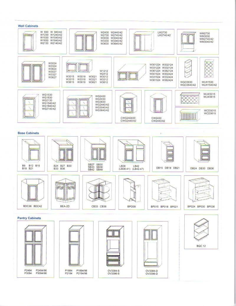 Kitchen Cabinets Standard Sizes Metric